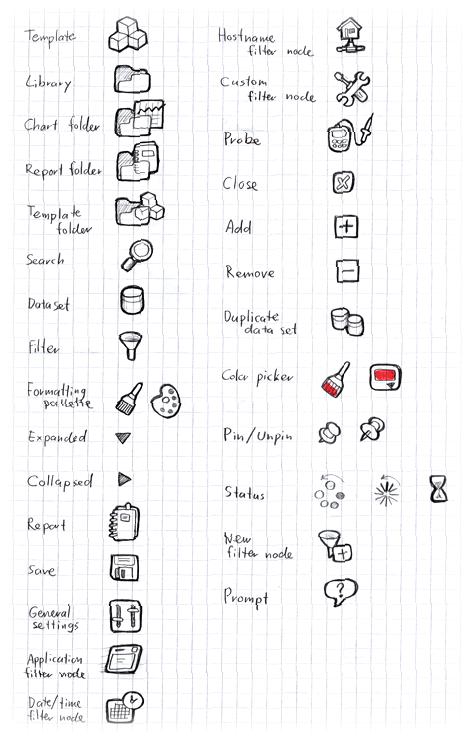 Metrics Sketches